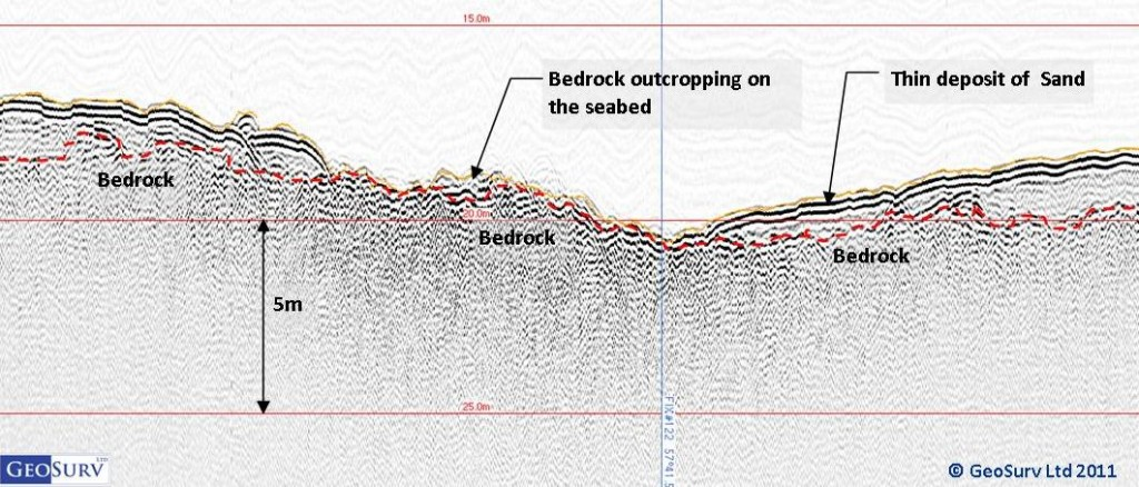 3.5kHz Pinger data showing bedrock and superficial sand